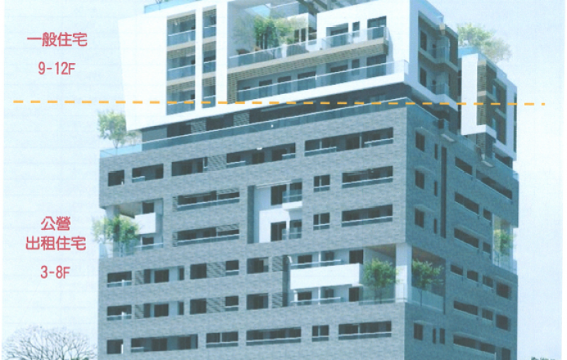 臺北市信義區犁和段三小段302、303地號公有土地都市更新案產品定位圖