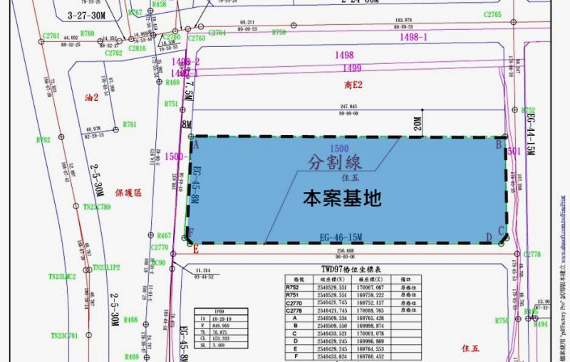臺南市鐵路地下化拆遷安置更新規劃招商案土地權屬分佈圖