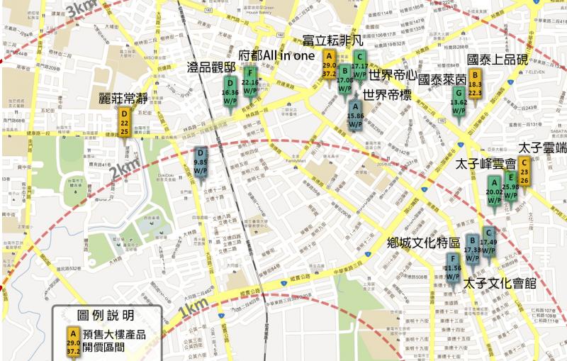 臺南市鐵路地下化拆遷安置更新規劃招商案市場分析圖