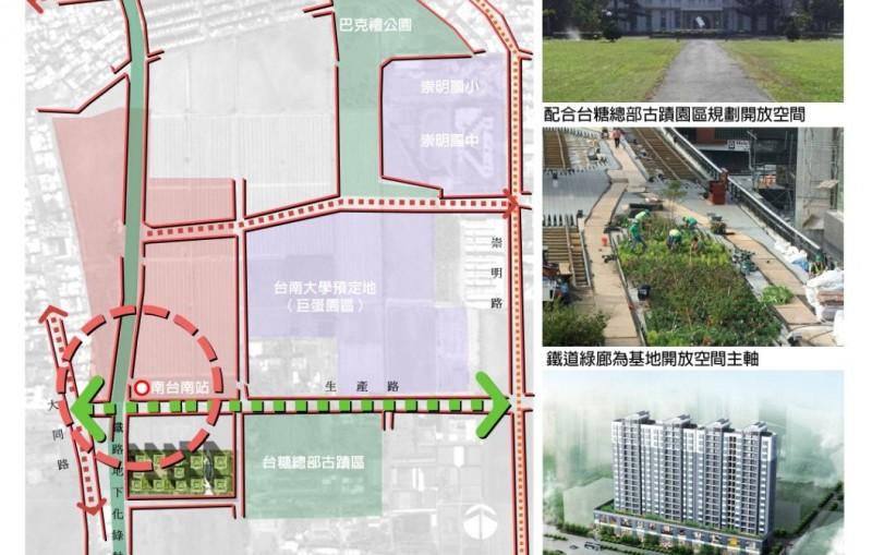 臺南市鐵路地下化拆遷安置更新規劃招商案產品定位圖