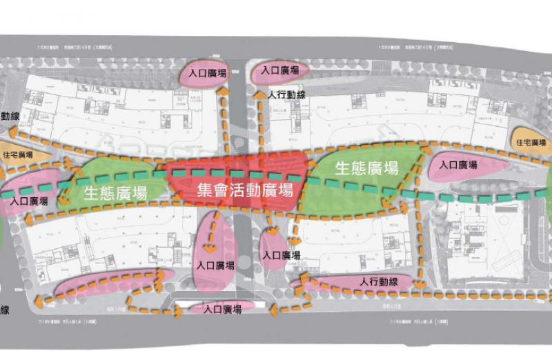 臺北市南港調車場都市更新招商開發案發展構想圖