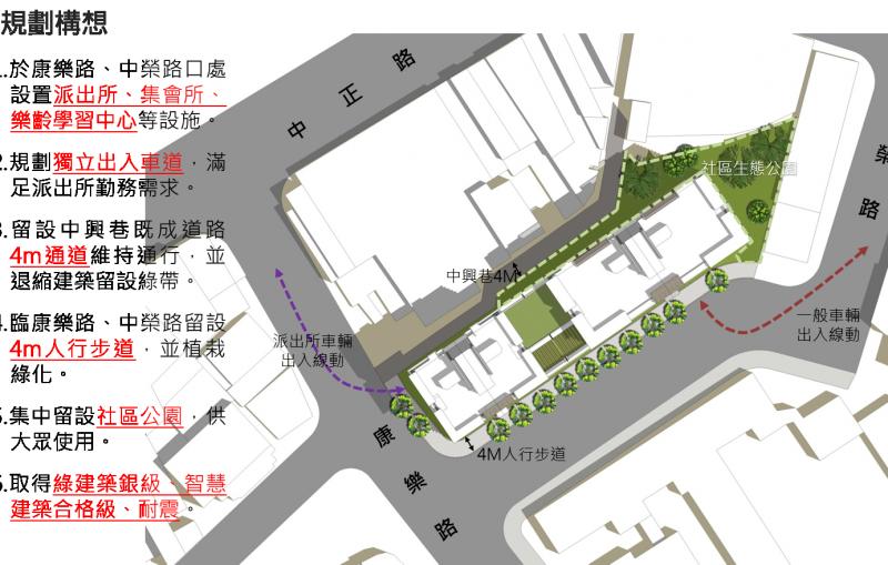 桃園市中壢區中興巷公有土地都市更新規劃招商作業發展構想圖