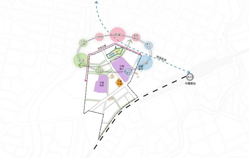 桃園市中壢區中興巷公有土地都市更新規劃招商作業市場分析圖